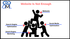 Website is not enough